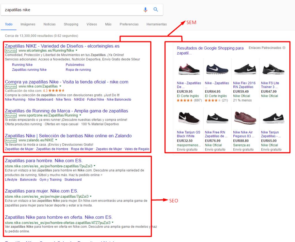 Ejemplo aparición y clasificación anuncios SEO y SEM en Google